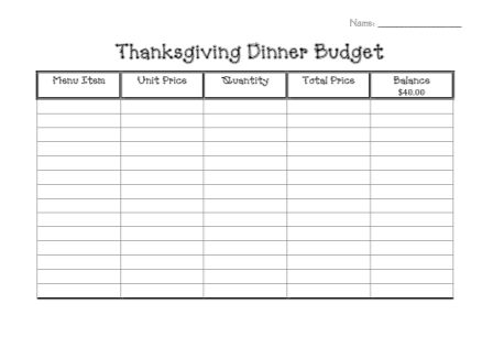 what the teacher wants thanksgiving dinner budget math practice activity mrs spurling. Black Bedroom Furniture Sets. Home Design Ideas