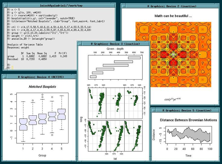 16 best Statistical Software and Teaching Statistics for the - the purpose of a resume
