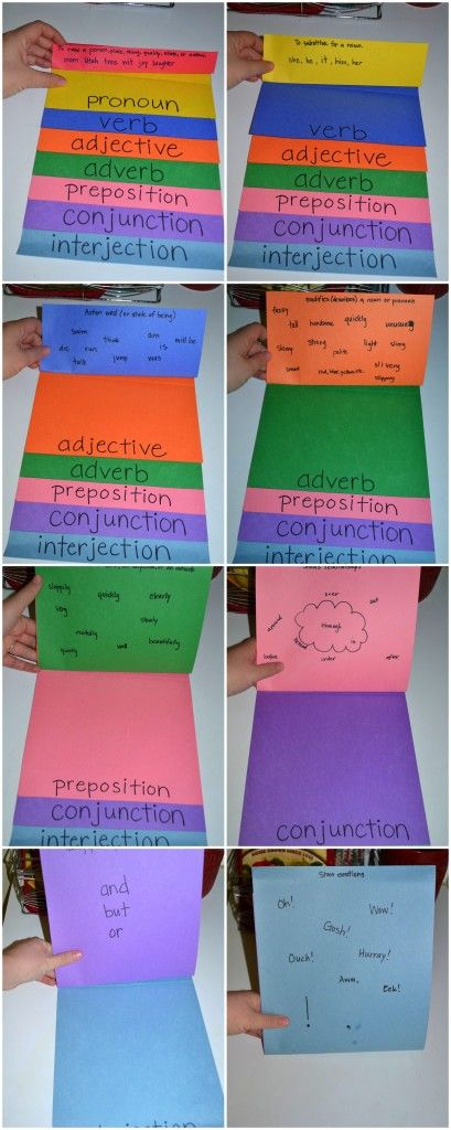 Parts of Speech Flipbook - good idea to use the colors later to underline, box in etc recognizing the parts of speech in passages
