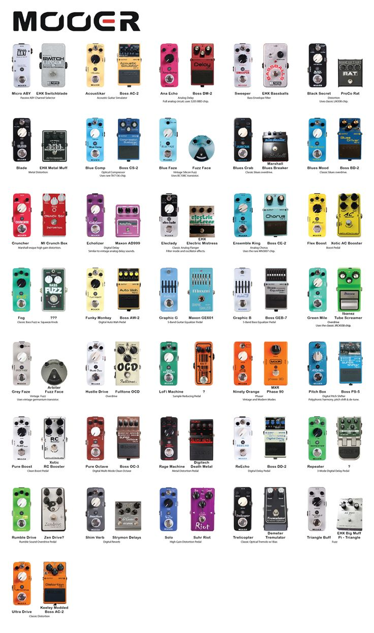 Rundown of the original pedals Mooer's are based on