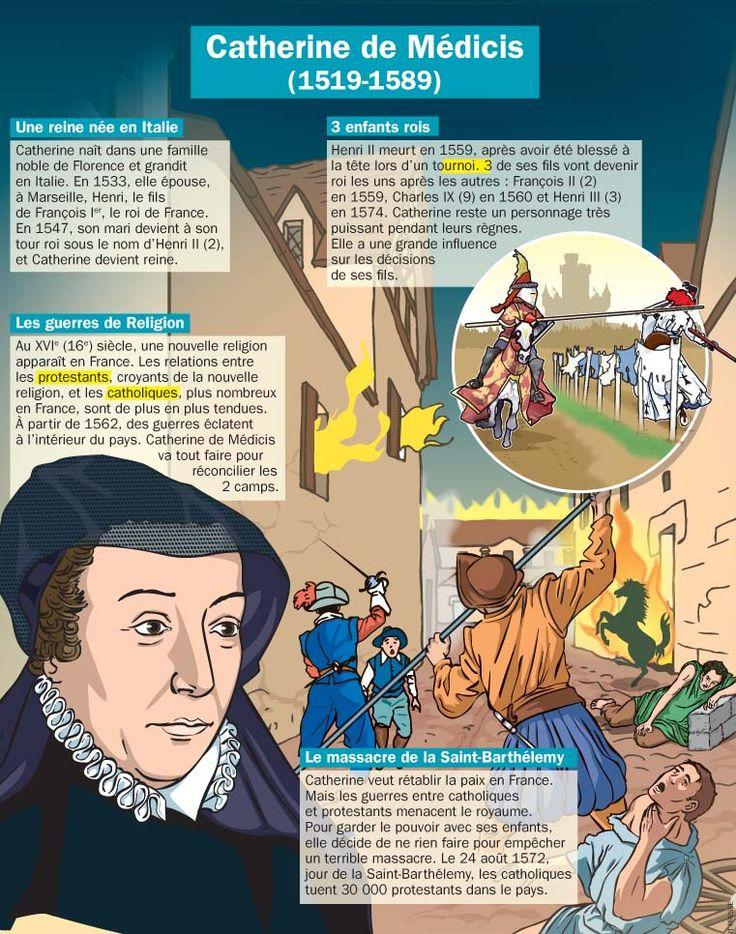 Fiche exposés : Catherine de Médicis