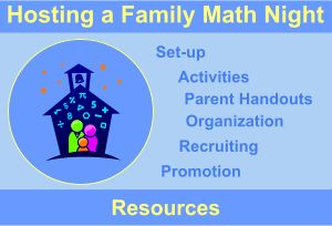 Great resources to help you host a Family Math Night event:  set-up, activities, parent handouts, organization, recruiting and promotion.  Common core aligned kits, too.