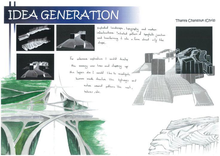 Idea Generation 2