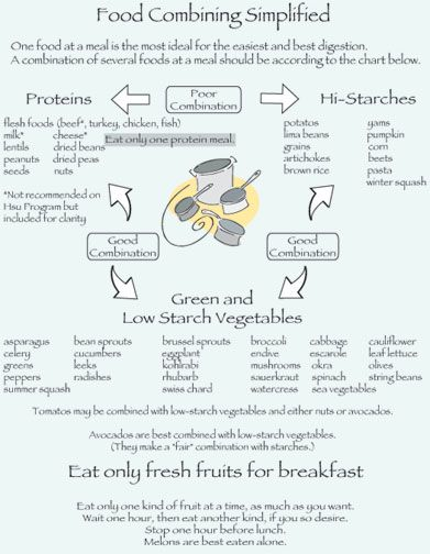 High Glycemic Fruits | Here are 5 Food Combining Principles You May Want to Consider: