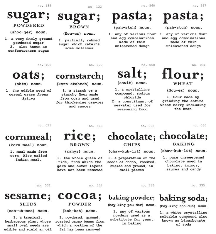 The Sweeting Spot: Pantry labels (and download)
