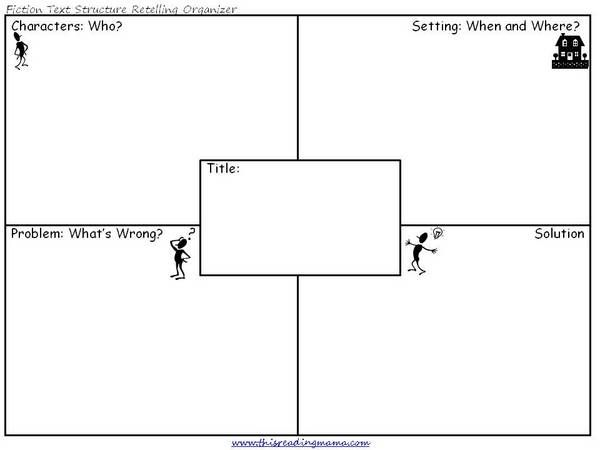 Graphic organizer for writing a fictional narrative story