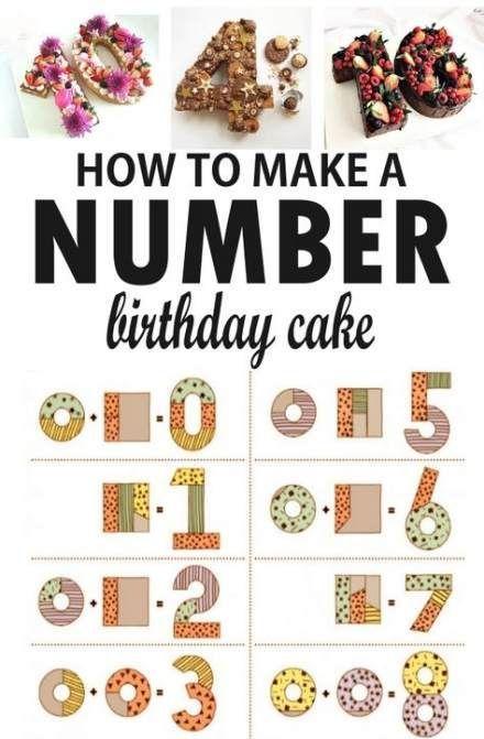 66+ Trendige Ideen Geburtstagstorte Nummer Einfach – Pasteleria – #Geburtstag #K …   – Torten