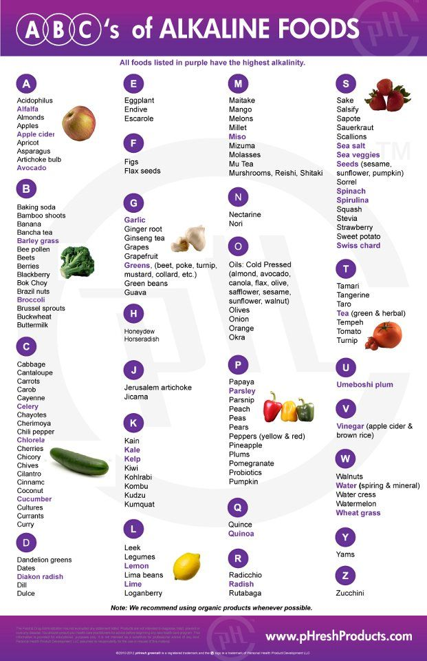 The ABC's of Alkaline Foods PEOPLE WITH CANCER - STAY ALKALINE!!!