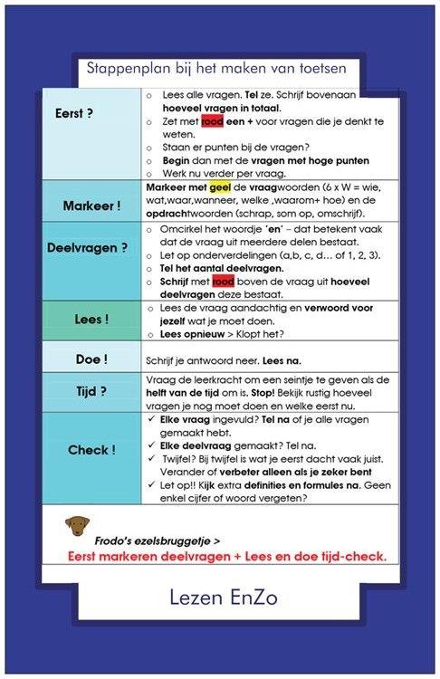 Hulpkaart > stappenplan bij het maken van toetsen.