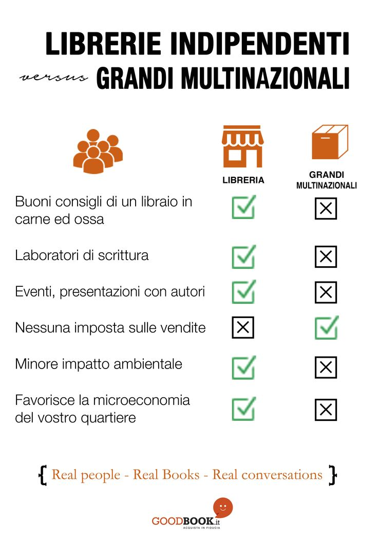 3. La filosofia di GoodBook.it #2 - Infobook - GoodBook.it
