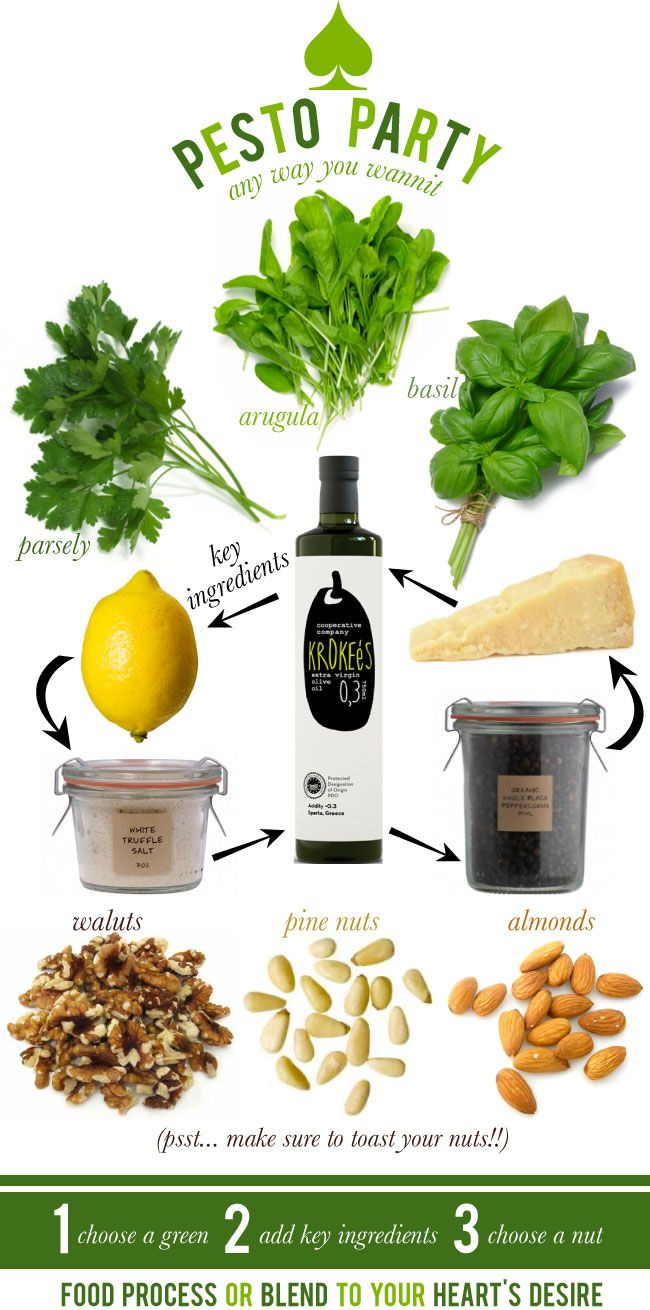 Pesto Party. Mrs. Lilien - Styling House: Italian Food, Pesto Formula, How To Make Pesto, Pesto Recipes, Eating, Cooking, Dips, Sauce, Pesto Parties