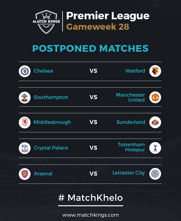 Gameweek 28 is a Fantasy Football manager's nightmare! 5 matches have been postponed! Pick your teams carefully on www.matchkings.com! #MatchKhelo #pl #fpl #fantasysoccer #soccer #fantasyfootball #football #fantasysports #sports #fplindia #fantasyfootballindia #sportsgames #gamers  #stats  #fantasy #MatchKings