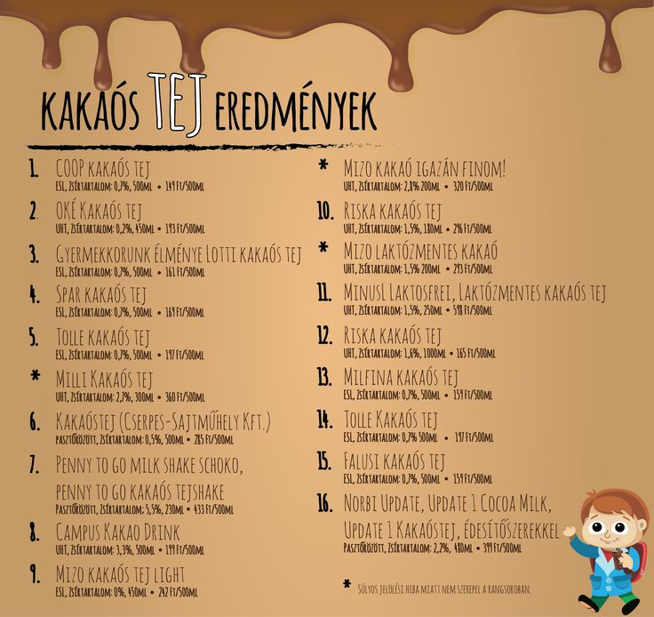 eredmeny_kakaos_tej-01.png