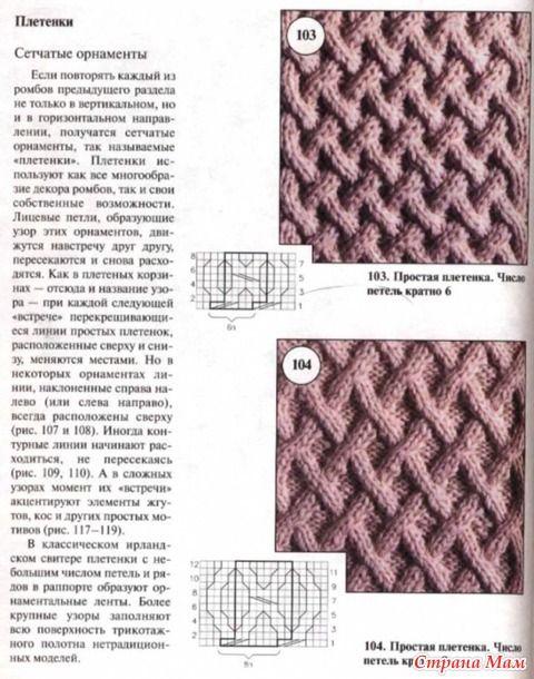 Шапочки спицами (для любителей аранов и кос) со схемами узоров.