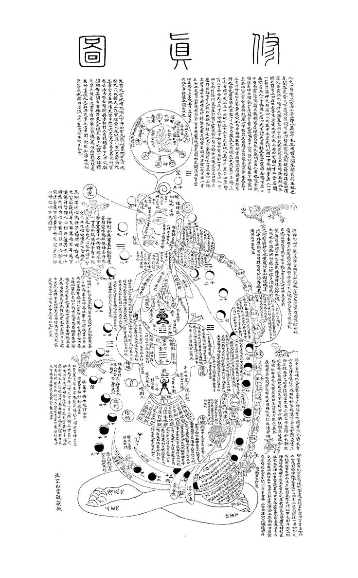 Xiuzhen tu: Diagram of Cultivating Perfection. Translated by Catherine Despeux. Taoïsme et corps humain. Probably dating from the early 19th century, this is a diagram (tu) depicting the Daoist body in terms of alchemical and cosmological principles. It contains inscriptions in textual form, symbols of paradises, alchemical symbolism and practice descriptions, lunar phases, names of the twenty-eight constellations, and elements relating to thunder rites (leifa).