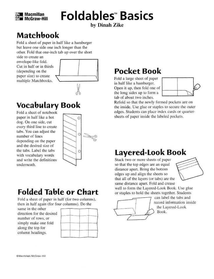 Foldables can be used in various ways and are more engaging then worksheets