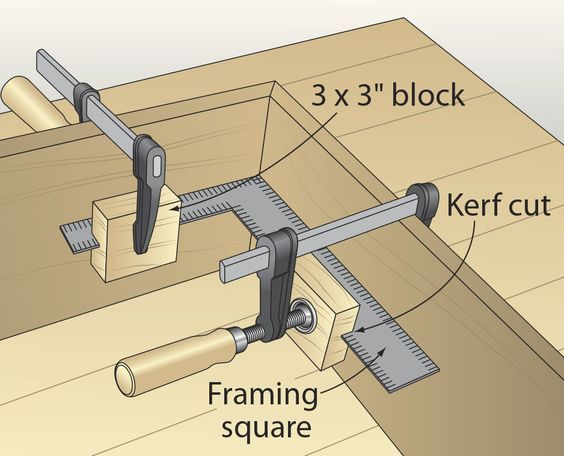 Squaring system: