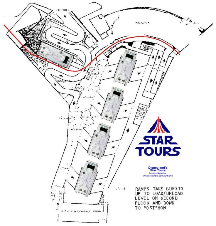 Star Tours floor plan.  This is the Disneyland ground plan.  I believe the other parks all have 6 simulators where Disneyland has only 4.