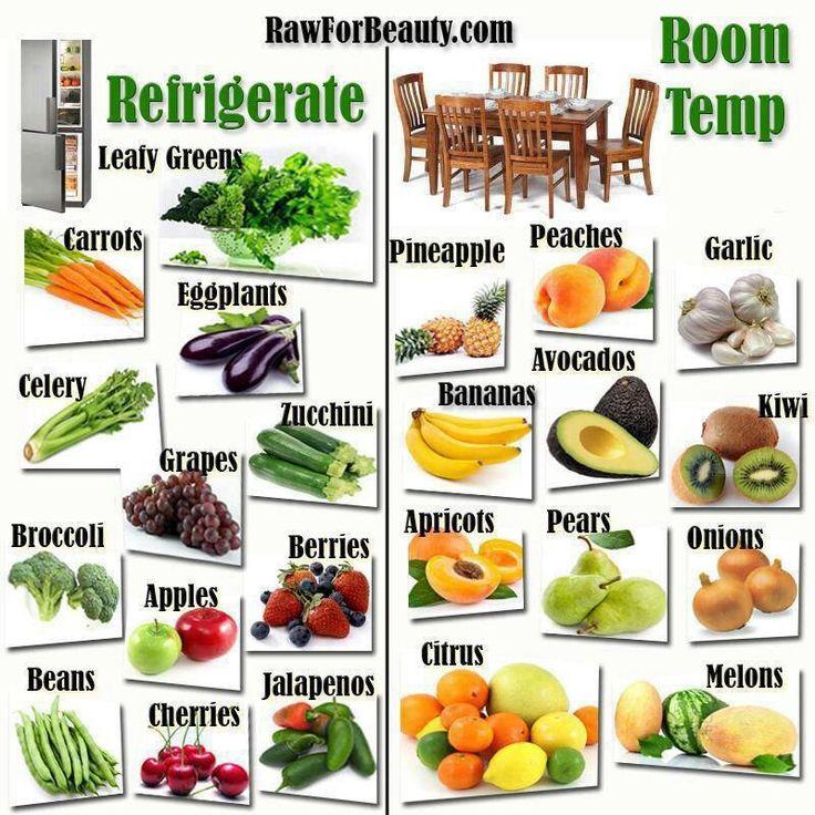 Refrigerate/room temperature