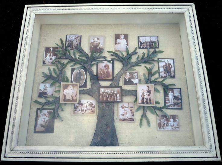 Irmãs Crafty: Minha Família caixa de sombra da árvore                                                                                                                                                                                 Mais