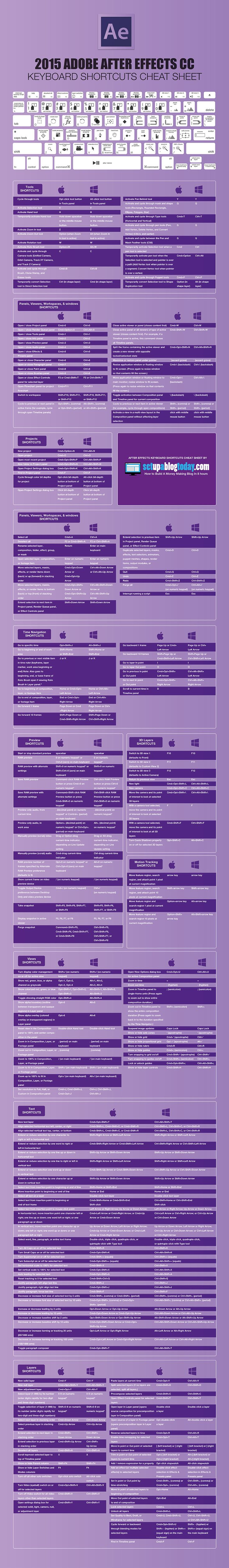 Hola: Una infografía sobre los Atajos de teclado de Adobe After Effects. Un saludo By the guys over atCreate a Blog Today