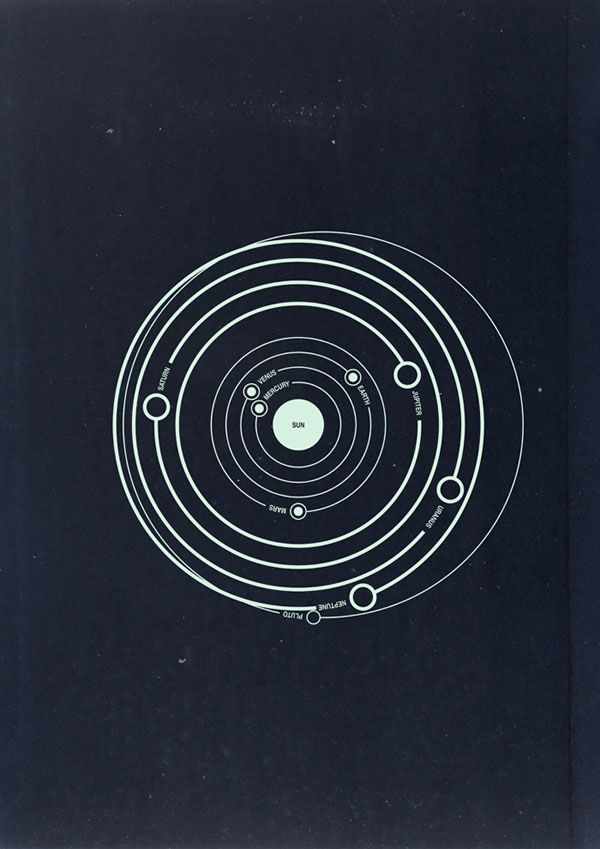 Interesting minimalistic diagram of the Solar System.