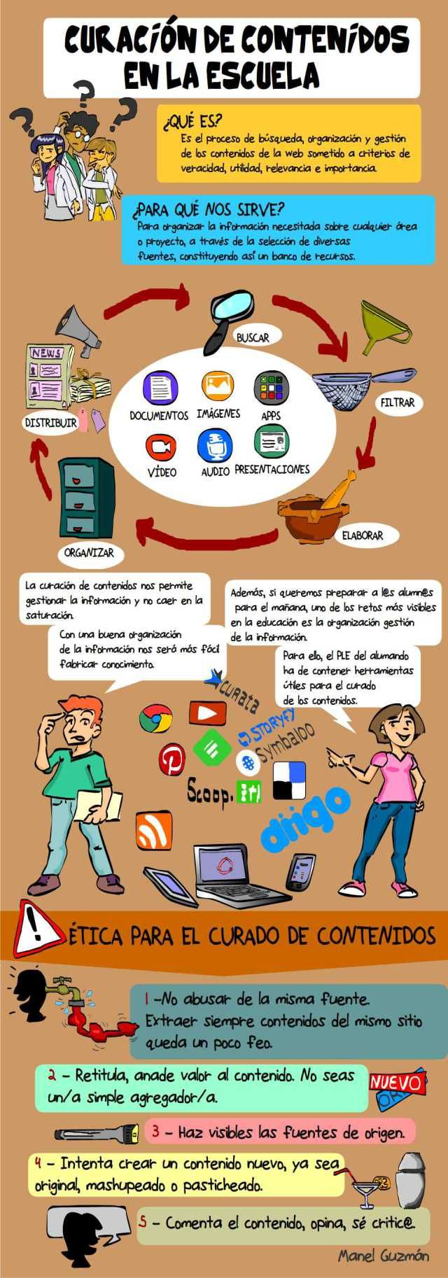 Curación de contenidos en la escuela by @ManelGuzm #infografia