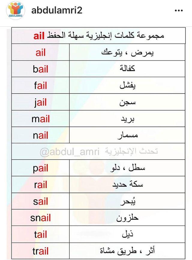 كلمات ومعناها Learn English Language English Grammar