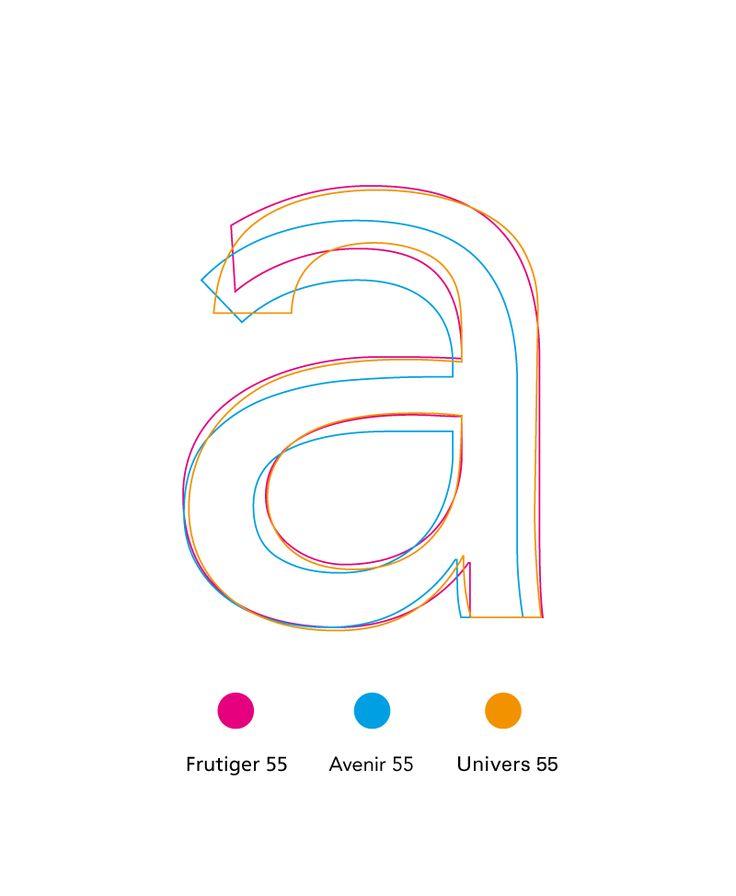 Observación Comparativa de las tipografías Avenir, Frutiger y Univers.