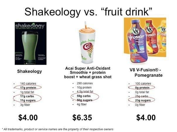 Oh Shakeology!