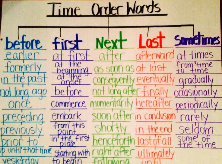 time order words - Google Search