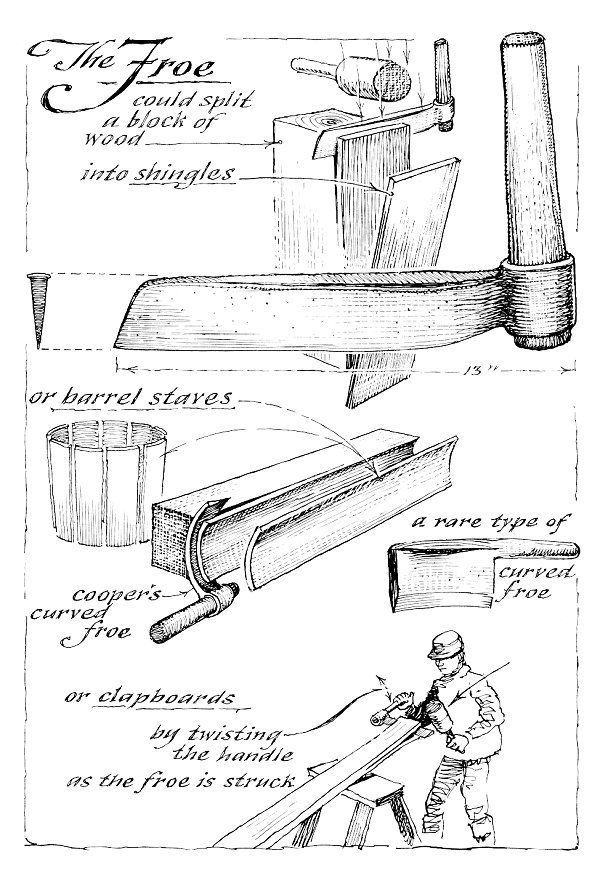 The froe is an awesome tool that can stand in for long ripping cuts on straight-grained wood.  Many times, using a froe is much faster (and cleaner) than a rip cut.  Batonning chisels can be pressed into similar service but the simplicity of the froe makes it a superlative tool for it's intended purpose.