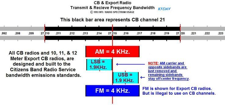 ham radio license manual ebook
