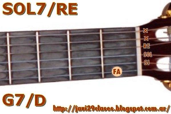 Acorde de guitarra SOL7/RE = G7/D