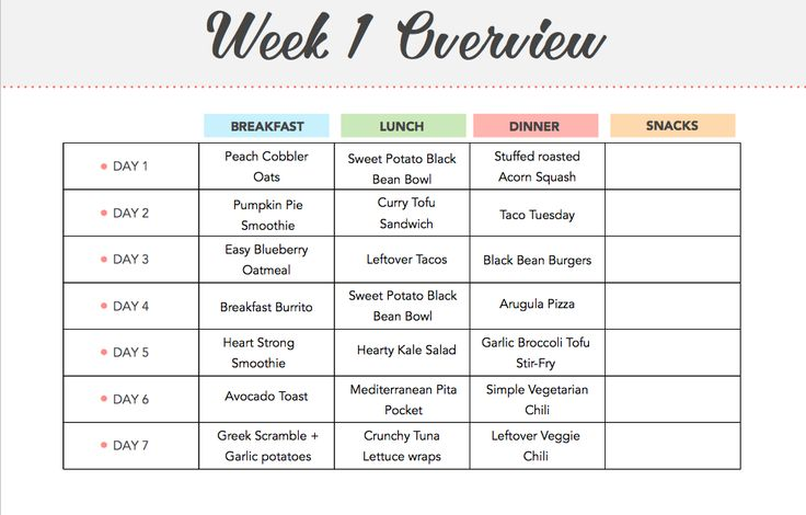 The Food Heaven MEAL PLAN is Here - Food Heaven Made Easy