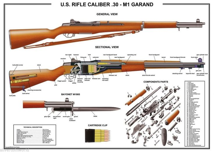 "Poster 18""x24""US Rifle M1 Garand Manual Exploded Parts"