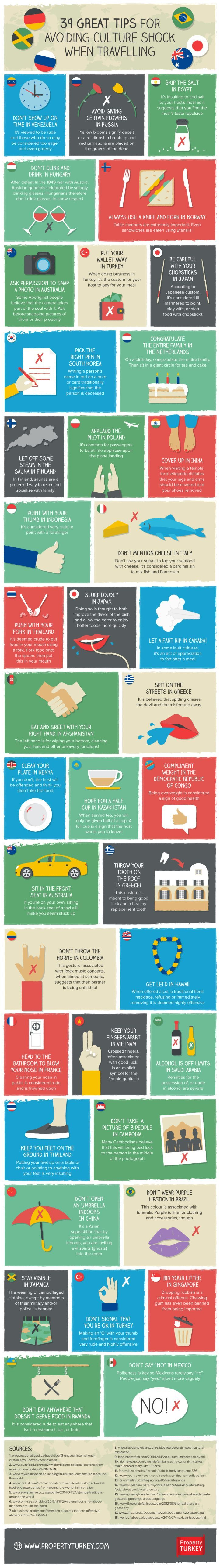 39 Great Tips For Avoiding Culture Shock When Travelling #Infographic #Travel