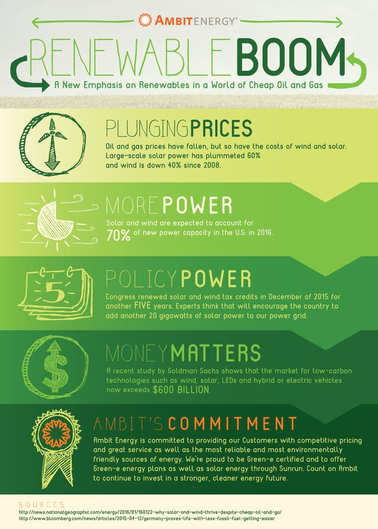 145 best energy savings facts images on pinterest for Energy conservation facts