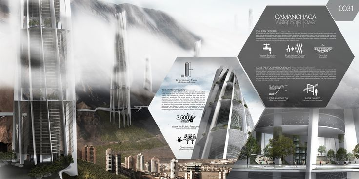 Panel 01 (Lámina 01) Camanchaca Water Spire Tower Creans+ proposal for eVolo Skyscraper Competition 2015