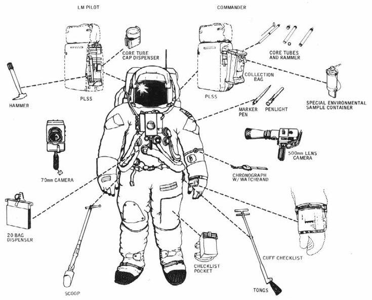 25+ best ideas about Astronaut Suit on Pinterest | Space ...