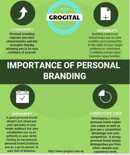 21 best marketingbranding images on pinterest marketing branding why entrepreneurs need a strong personal brand personalbranding businesstips onlinemarketing entrepreneurship fandeluxe Images