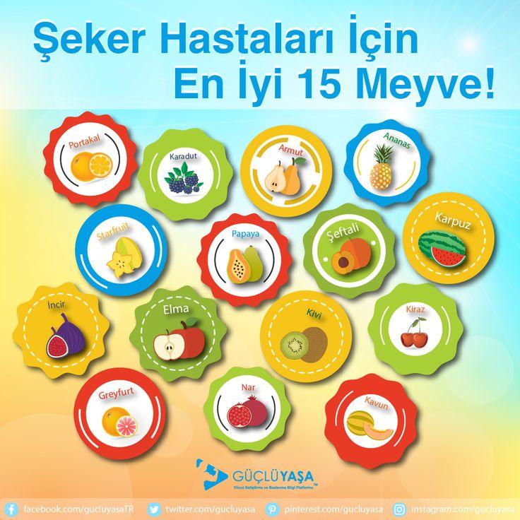 Bu besinler günde 1 kez, porsiyon miktarı aşılmadan tüketilmelidir! gucluyasa.com  #diyet #diet #beslenme #nutrition #sağlık #fitlife #fityaşam #sağlıklıyaşam #sağlıklıbeslenme #sebze #meyve #zayıflama #kiloverme #kilo #diabetes #health #diabetics #türkiye #güçlüyaşa