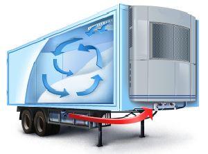 Автомобили, полуприцепы и прицепы, имеющие теплоизолированные кузова-фургоны и оснащенные ледниками или холодильными установками называют ав...