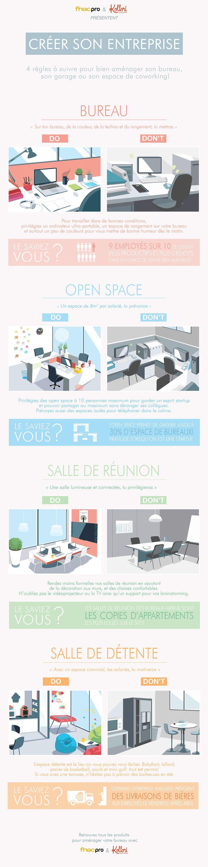 #Infographie : 4 commandements pour rendre son espace de travail le plus agréable possible - Maddyness