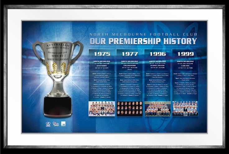 Celebrating the club's Premiership history this framed replica AFL Premiership Cup is seamlessly mounted and completed with all the details of North Melbourne's 4 AFL Premiership history. Approx Framed size 400 x 250mm