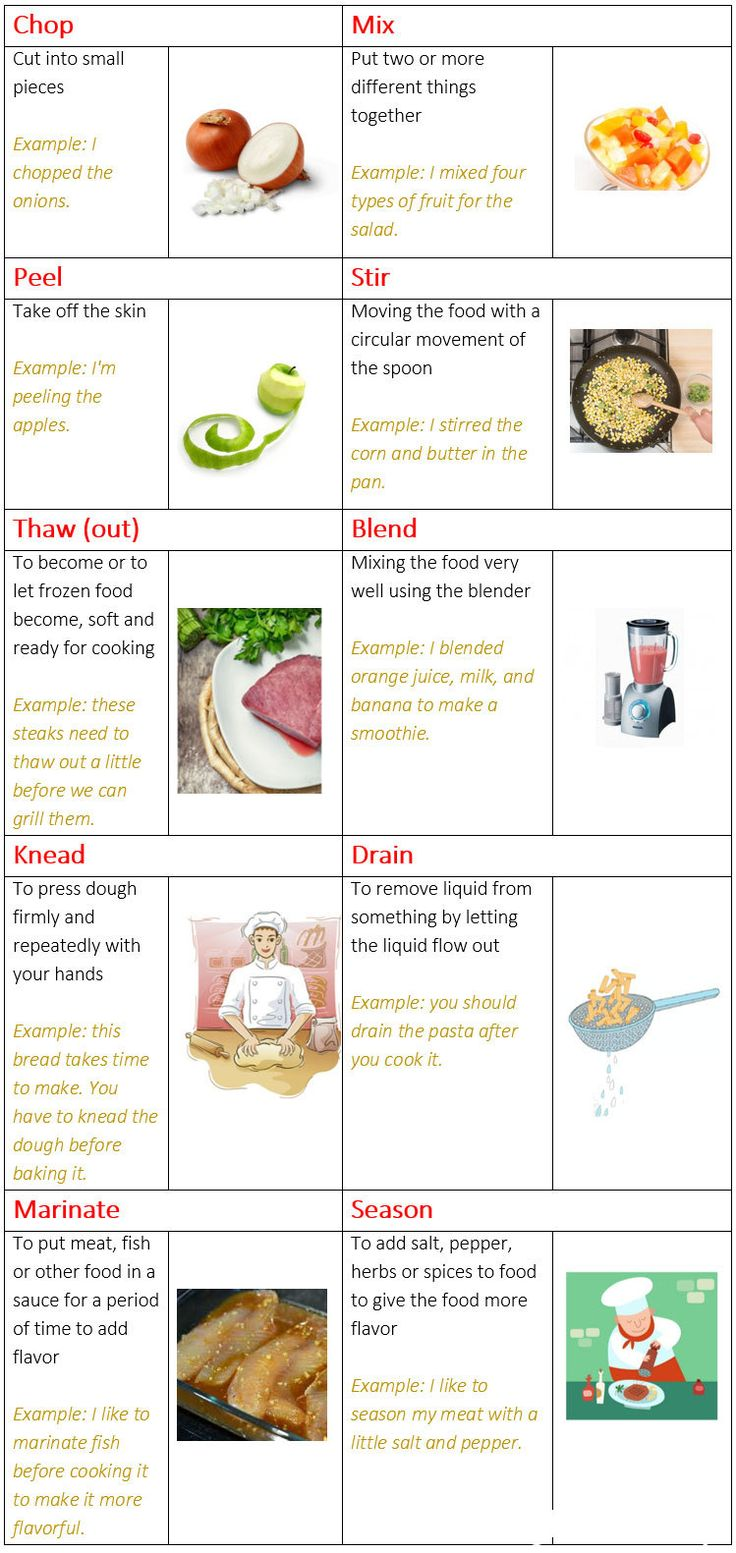 Cooking Verbs in English. Food Preparation Verbs.