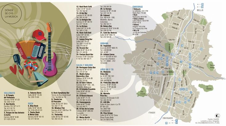 ¿Dónde escuchar música en Medellín?