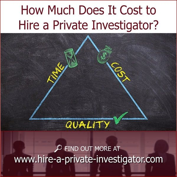 Find out how much it costs to hire a private investigator ...