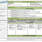 Foundation Geography Australian Curriculum + EYLF Forward Planner A3 Size  Early Learning Years Framework aligned http://www.teacherspayteachers.com/Product/Foundation-Geography-Australian-Curriculum-EYLF-Forward-Planner-A3-Size-775841