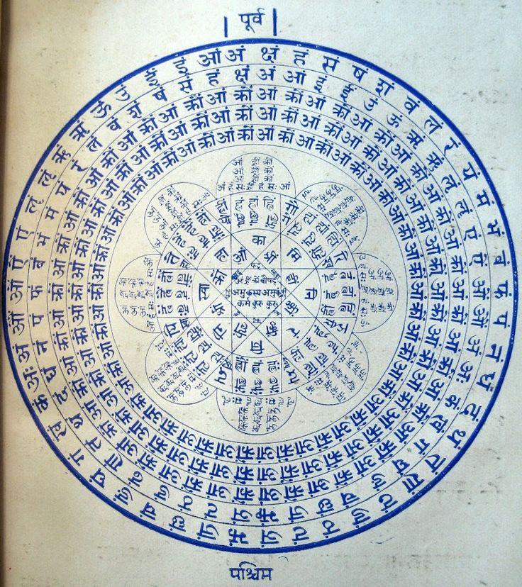 Matrikachakram - This shows all 300 Ligatures in the Sanskrit / Devanagari Varnamala (Alphabet)